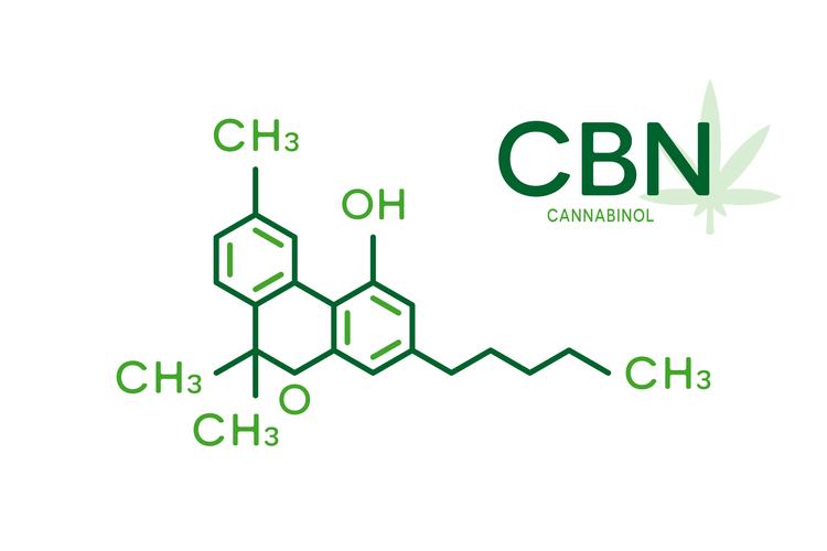 Cannabinoids 5